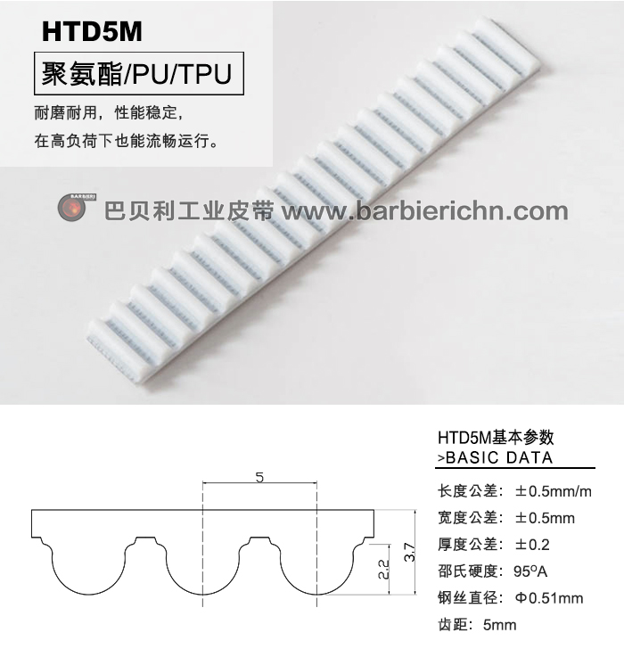 HTD齿型